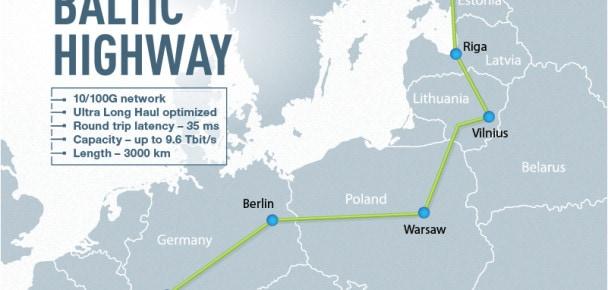 Baltic Highway 608x290